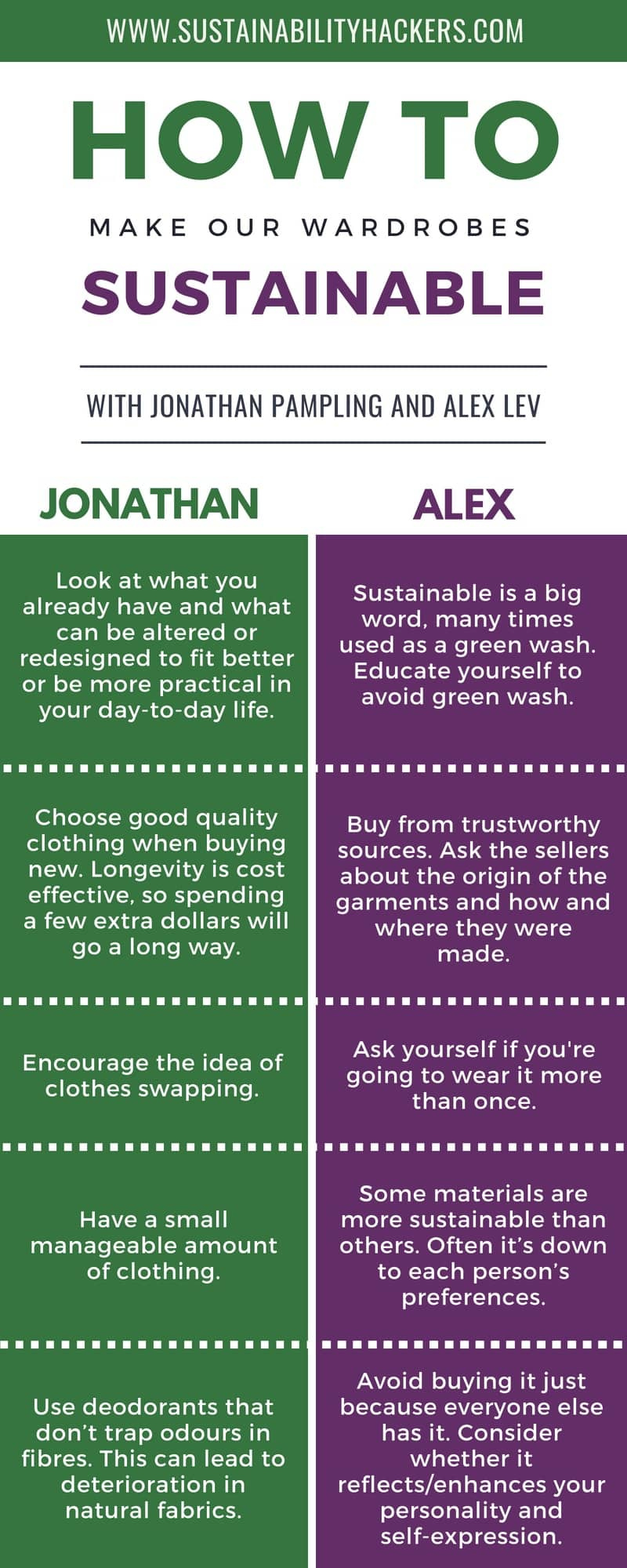 Ways To Stay Stylish And Sustainable - Infographic - Jonathan Pampling - Alex Lev