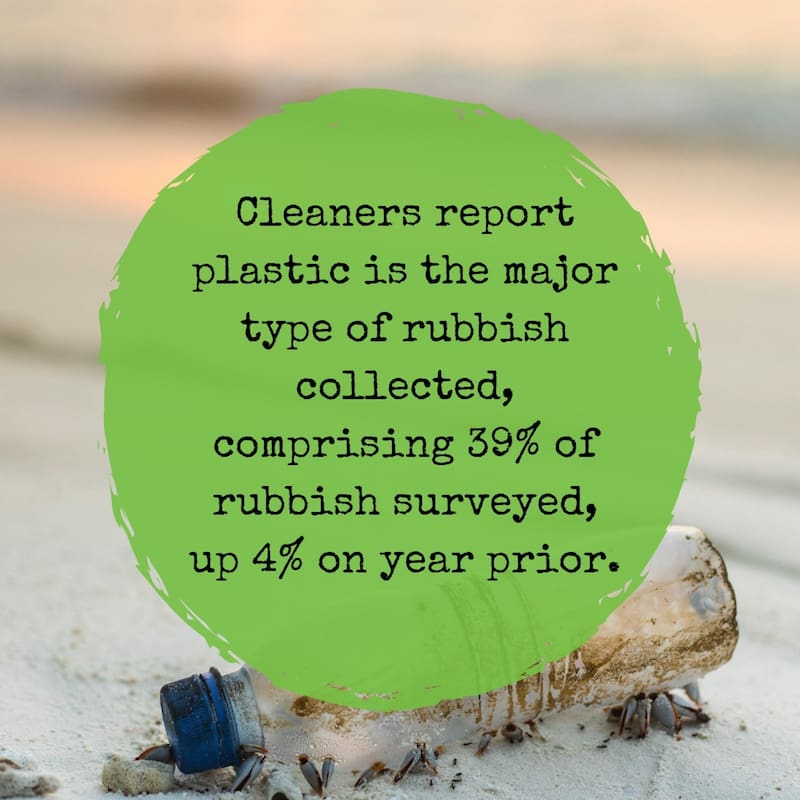 National Rubbish Report Says Let's Clean It Up, Australia!